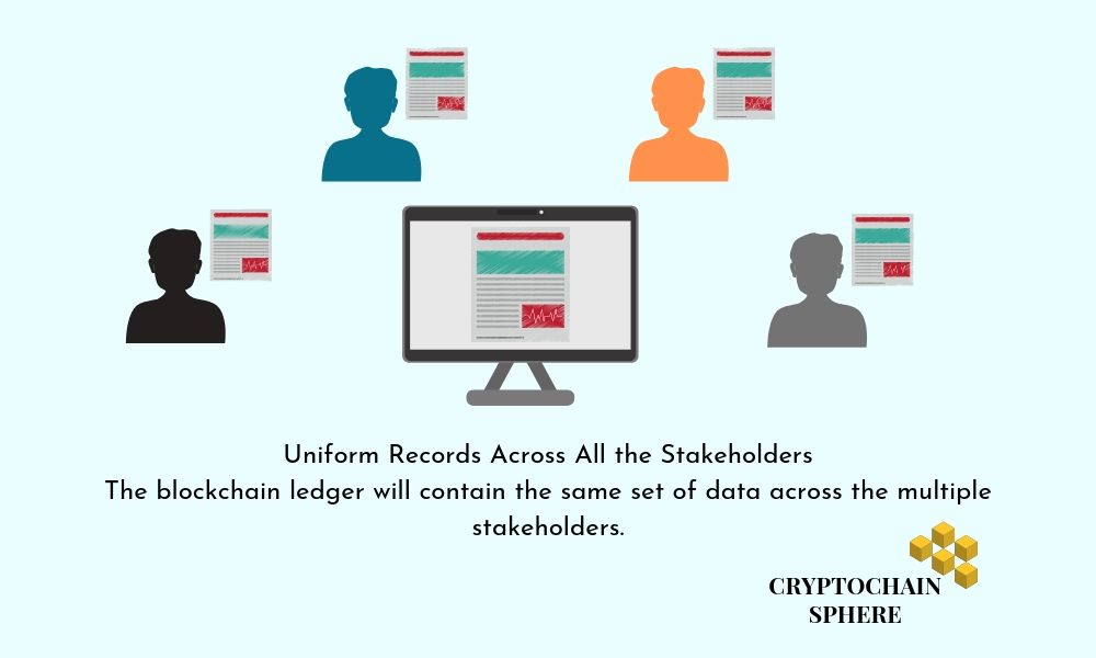 Blockchain Use Case: Uniform Ledger Across Stakeholders